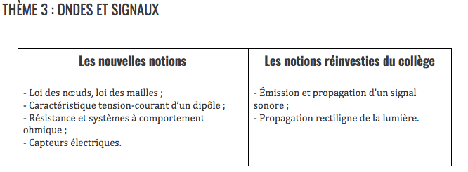 Programme Seconde Physique-Chimie 3